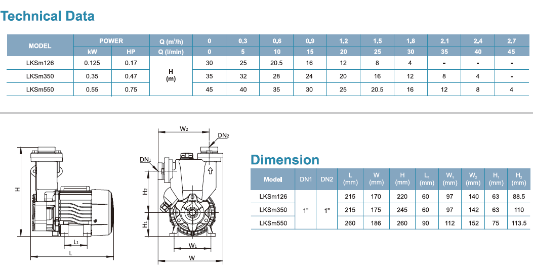 Technical data and dimension ตัวแทนจำหน่าย ร้านขายปลีก-ส่งเครื่องสูบน้ำ-ปั๊มน้ำใบพัดเฟืองไม่ต้องล่อน้ำ LEO LKSm126 (LEO LKSm126 domestic - self-priming peripheral pump) ในประเทศไทย