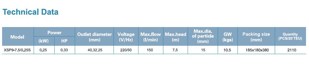 ตัวแทนจำหน่าย ร้านค้าปลีก-ส่งเครื่องสูบน้ำ-ปั๊มจุ่มดูดน้ำเสียสแตนเลส LEO (LEO Stainless Steel Submersible Sewage Pump Technician Data) ในประเทศไทย